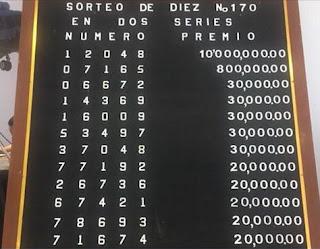 tabla-sorteo-de-diez-170-jueves-23-11-2017