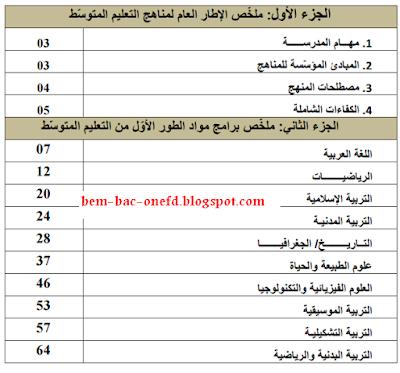مذكرات السنة الاولى متوسط لغة عربية الجيل الثاني 2016 pdf