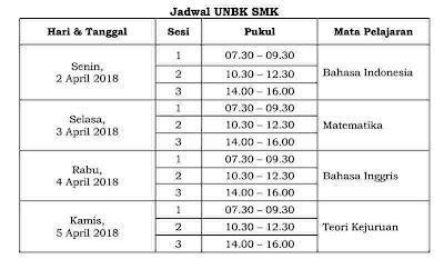 Jadwal UNBK SMK 2018