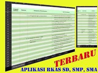Aplikasi RKAS SD SMP SMA Terbaru