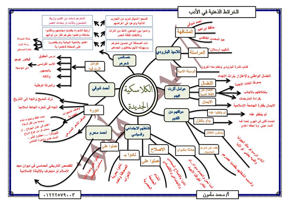 كتاب الرياضيات للصف الثالث الثانوي pdf سوريا