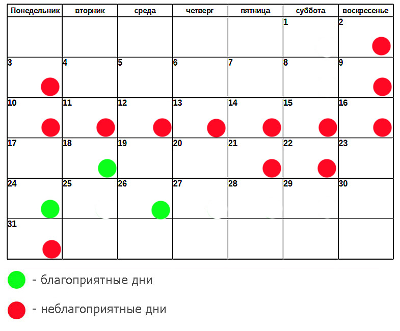 Лунный календарь химических завивок июль 2017