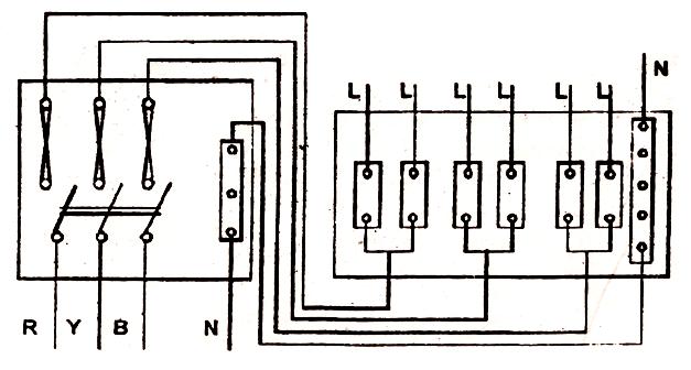 electrical topics: Preparing of Distribution Board