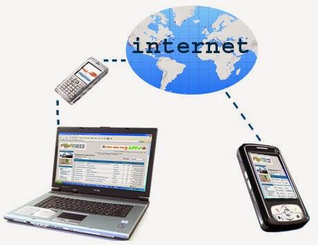 Koneksi Handphone dengan Komputer dan Internet