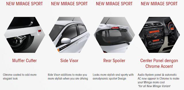 Fitur Terbaru Mitsubishi Mirage Sport