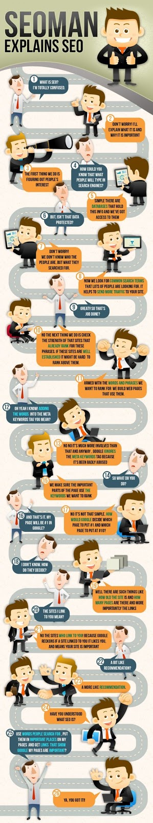 Excellent Infographic About SEO