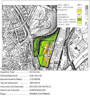 Previsiones para la zona contempladas en el plan general de ordenación urbana aprobado por el Ayuntamiento