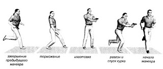 Маневрирование с остановкой для нацеливания при стрельбе из пистолета на ходу