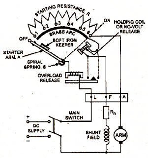 electrical topics: Starters for DC Shunt and Compound Wound Motors