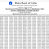 SBI PO Final Result Declared, Download PDF List Here