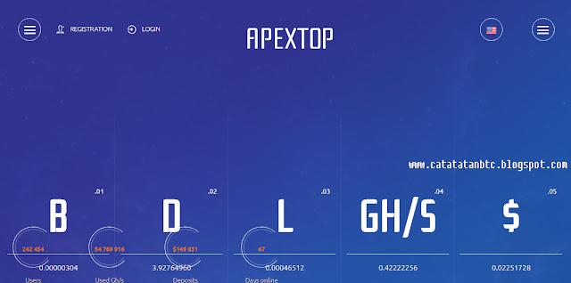 apextop