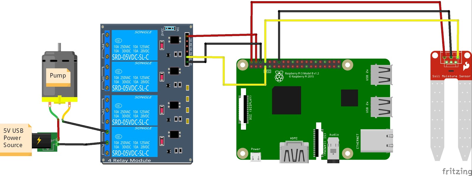 Raspberry Pi Gpio Wiring Diagram Dryer Whirlpool Automated Plant Watering With   Hackaday.io