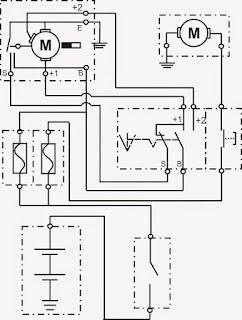 Kali ini kita akan membahas Materi Otomotif Materi Sekolah |  Sistem Kelistrikan Kendaraan