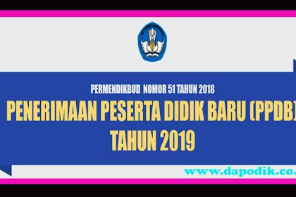 Juknis Penerimaan Peserta Didik Baru (PPDB) SD, SMP, SMA, dan SMK Tahun 2019/ 2020 (Ketentuan Pengumuman Pendaftaran PPDB)