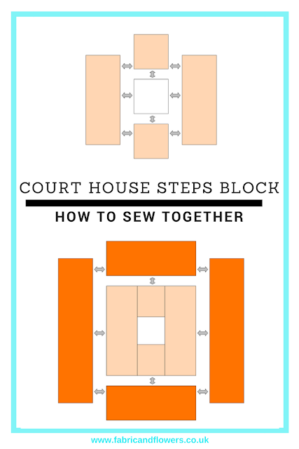 Sewing a court house steps quilt block using jelly roll strips