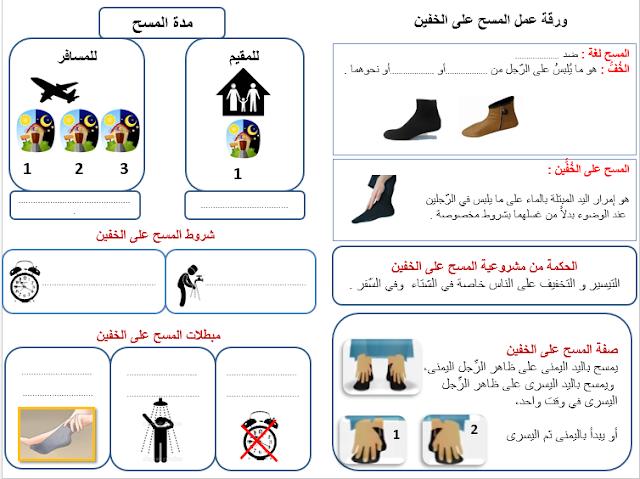 ورقة عمل المسح علي الخفين في التربية الاسلامية للصف السابع