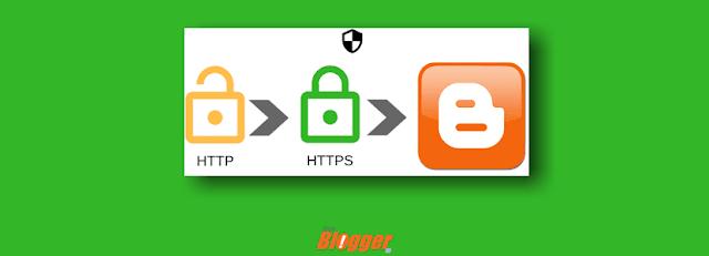 SSL no Blogger para domínio personalizado - Método novo e simples