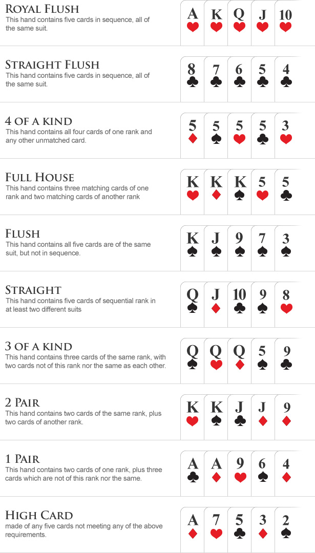 Poker cheat sheet 2018