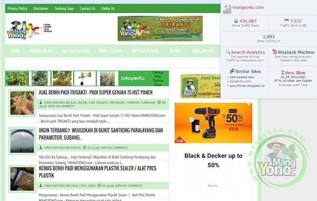 Site Link in Alexa MANGYONO.com Makin Bertambah