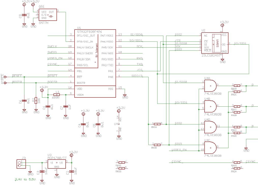 Hardware by design: ChibiTerm - SPI RAM Buffer idea