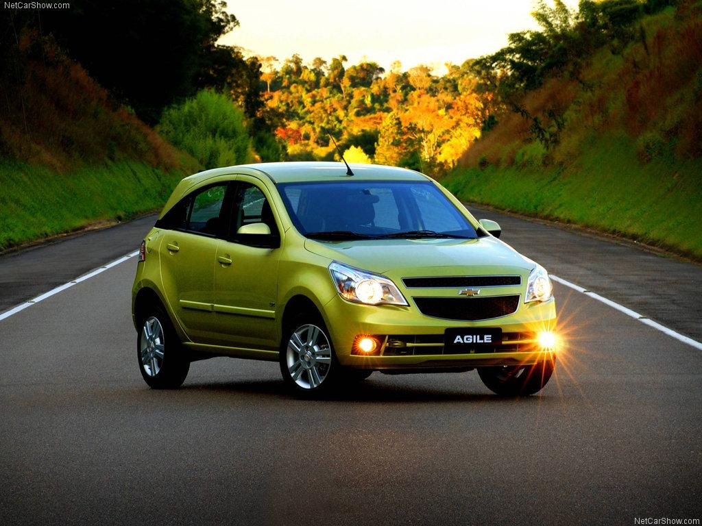 MG Autonovidades: Projetos Brasileiros