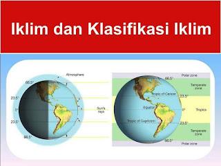 Faktor dan Klasifikasi Iklim