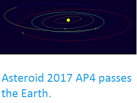 http://sciencythoughts.blogspot.co.uk/2017/01/asteroid-2017-ap4-passes-earth.html