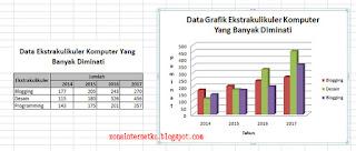 Cara Membuat Grafik (Chart) Diagram Batang/Column 2