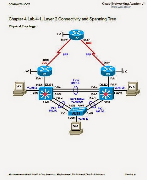 CCNP Version 6 : CCNP TSHOOT- Maintaining and