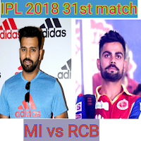 IPL 2018, RCB vs MI Preview , Cricket Live Score