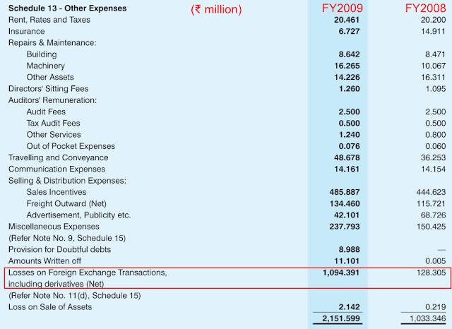 Havells Switchgear Price List 2014 Ebook