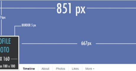 How To Get A Famoid Free Likes Facebook?