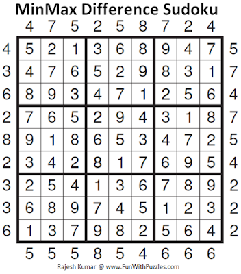 MinMax Difference Sudoku (Fun With Sudoku #199) Puzzle Solution