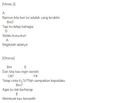not angka lagu Akad Payung Teduh