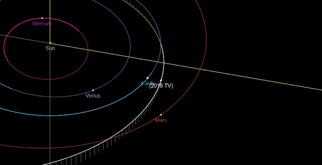 newly discovered small asteroid passes by earth