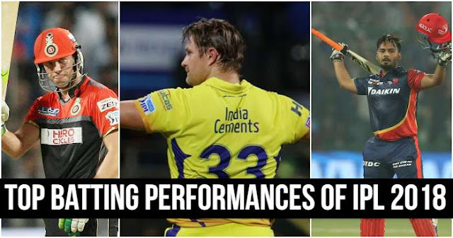 Top 5 batting performances of the IPL 2018