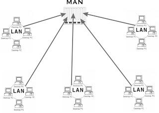 Apa Itu Jaringan Komputer ?