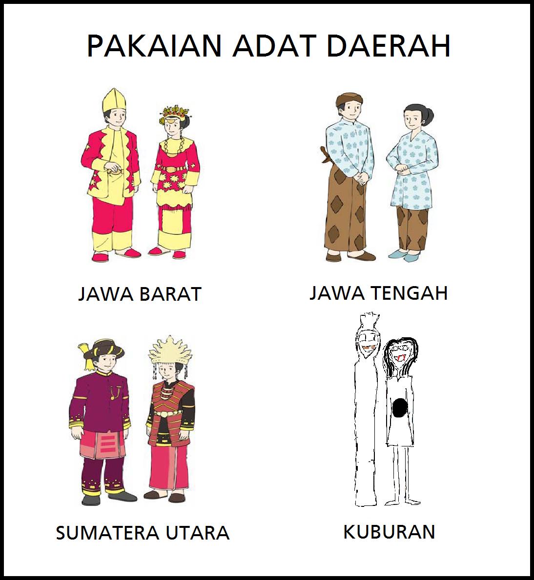 Gambar Kartun Anak Berpakaian Adat