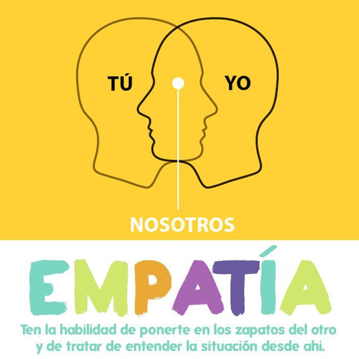 Crítica empática o empatía crítica. Por Javier Caso ...