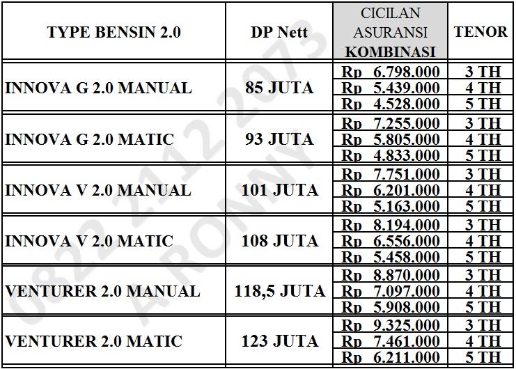 Cicilan All New Kijang Innova Harga Toyota Grand Avanza 2016 Promo Kredit Reborn Venturer 2017 Atau Simulasi Bensin Diesel Dp 30 Di Bandung