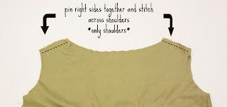 tutorial coser vestido niña