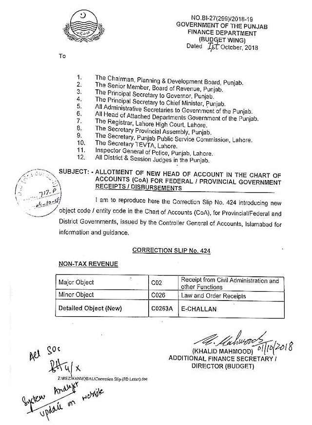 ALLOTMENT OF NEW HEAD OF ACCOUNT FOR FEDERAL / PROVINCIAL / DISTRICT GOVERNMENT RECEIPTS