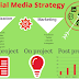 Social Media Strategy in 3 steps:Creative Practical  and Very Effective (updated)