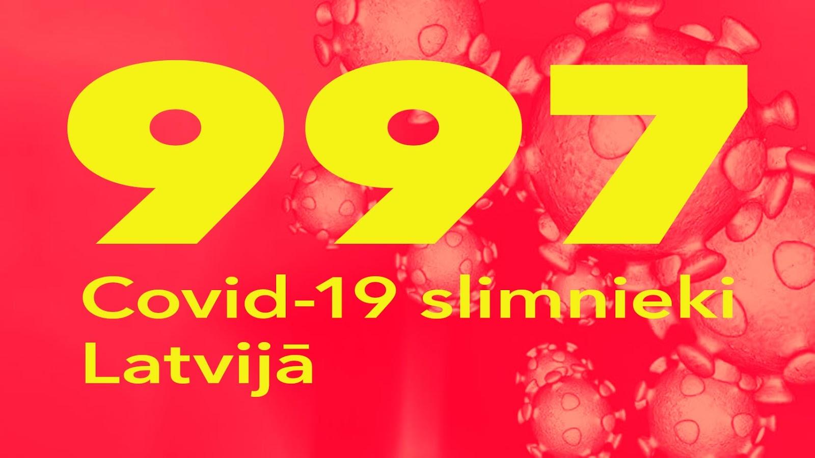 Koronavīrusa saslimušo skaits Latvijā 16.05.2020.