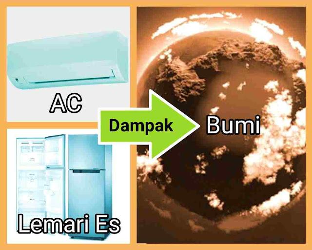 dampak+penggunaan+ac+dan+lemari+es