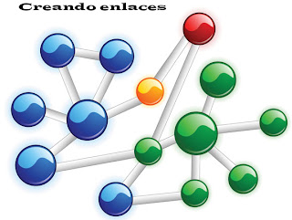 tipos de enlaces, imagen de enlaces, links, fotografía de links, backlinks, links de retroceso, enlaces de retroceso