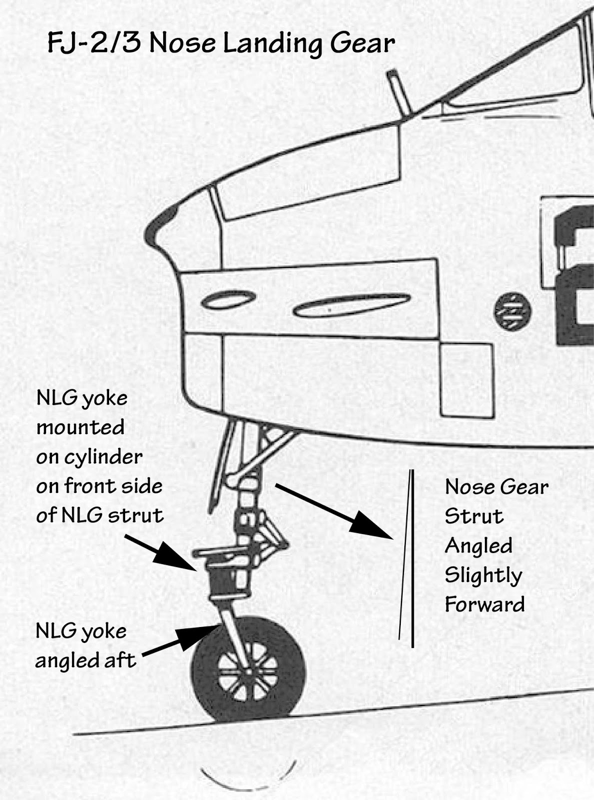 Tailhook Topics Drafts: FJ-2/3 Nose Landing Gear