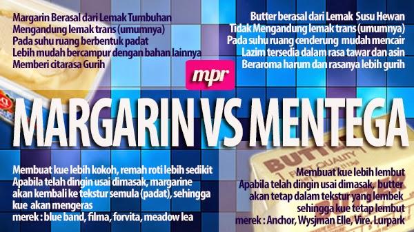 Perbedaan Mentega dan Margarin: Mana yang Lebih Sehat?