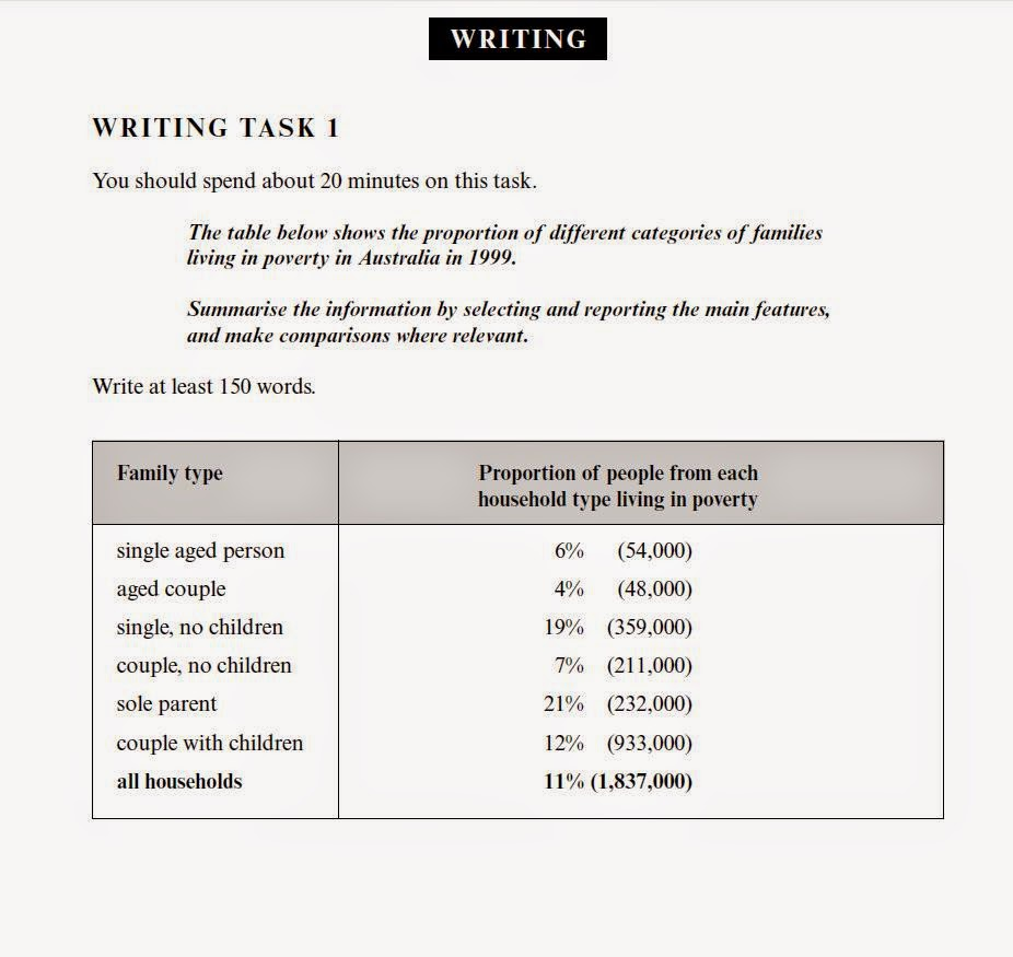 Ielts Academic Writing Task 2 Essays On Success