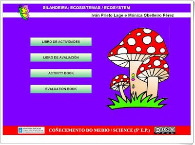 https://www.edu.xunta.es/espazoAbalar/sites/espazoAbalar/files/datos/1363880495/contido/Unidade4/indice_ecosistemas.html